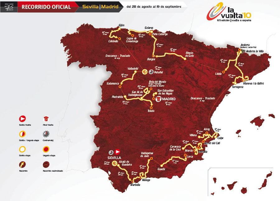 Vuelta España 2010