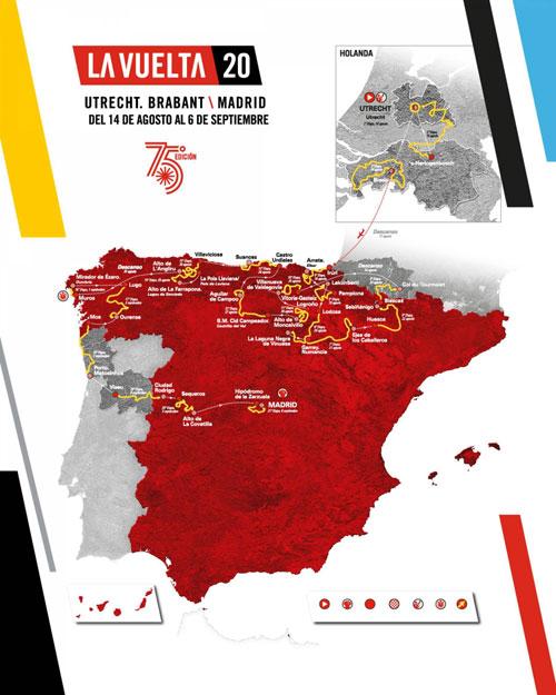 Vuelta España 2020