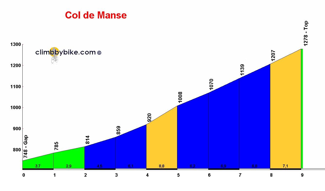 Col-de-Manse_Gap_profile.jpg