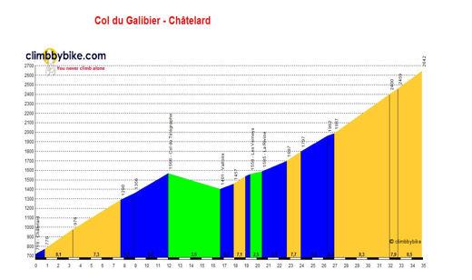 Col du Galibier - Climbbybike.com fa4a83600
