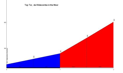 Top_Tor_Widecombe_in_the_Moor_profile.jpg